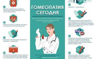 Симптомы, признаки и лечение психоза гомеопатией — все о гомеопатии