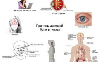 Болит глаз изнутри — все о гомеопатии