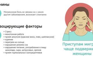 Причины и лечение головной боли и тошноты — что означают симптомы, все о гомеопатии