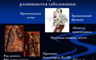 Астма (от греч. «тяжёлое дыхание, одышка») и курение — опасная связь! — все о гомеопатии